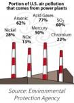 EPA-Plant-emissions